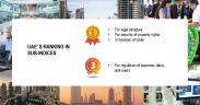 Gli Emirati Arabi Uniti primi nel mondo arabo per libertà economica