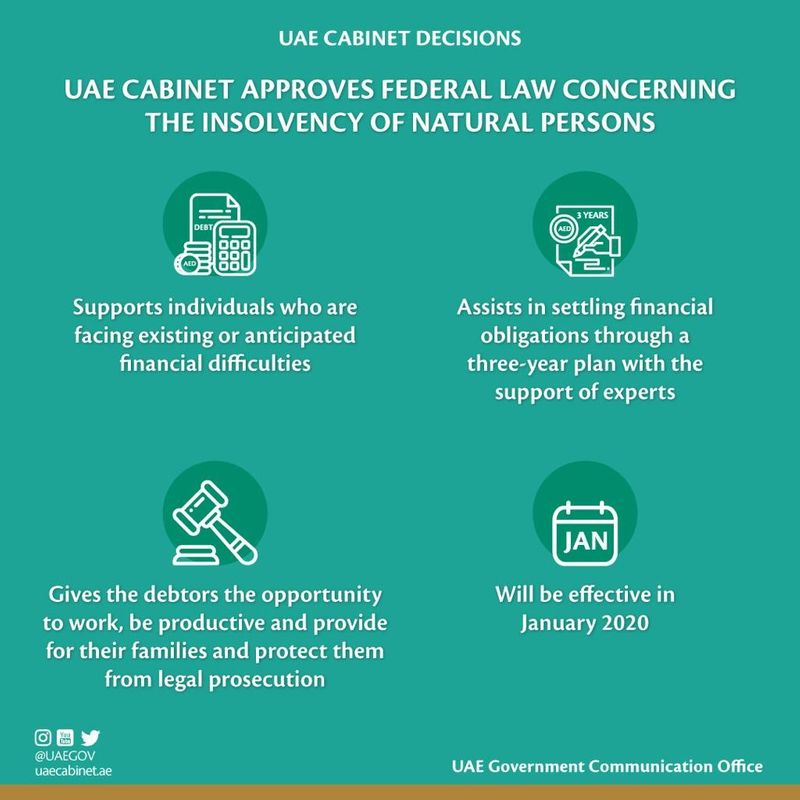 UAE Cabinet approves federal law concerning the insolvency of natural persons