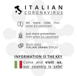 Italian Coronavirus